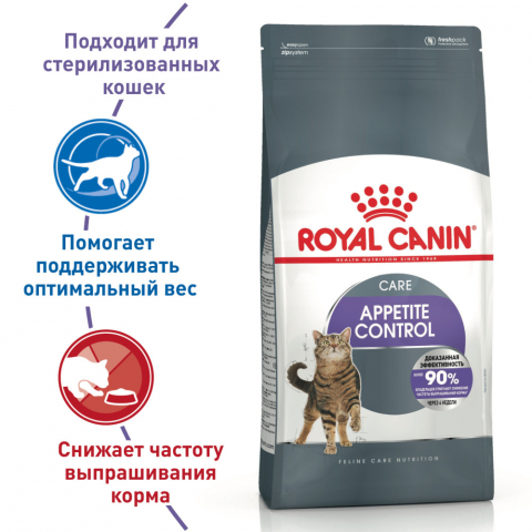 Royal Canin Appetite Control Care для кошек 2